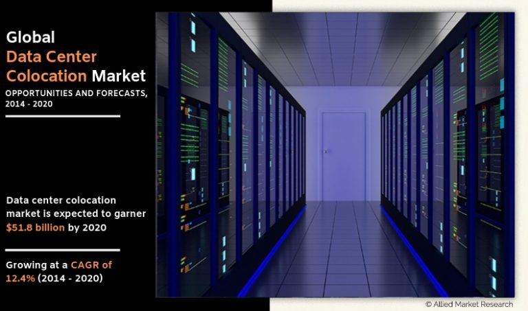 Why cheap server colocation uk
