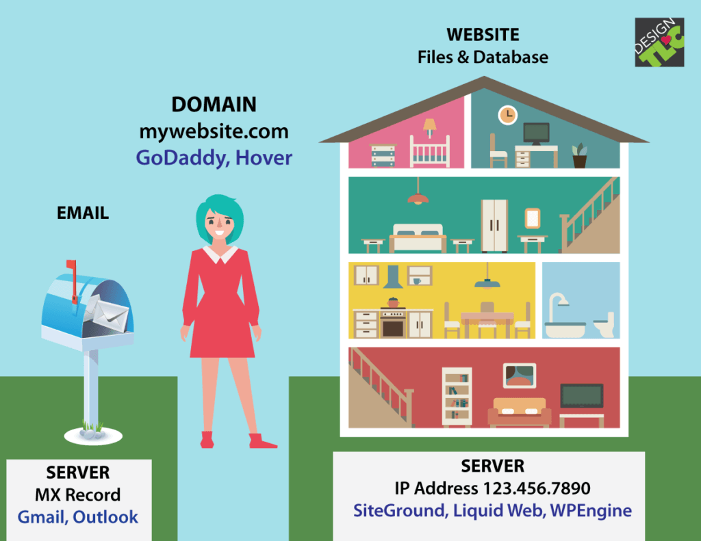 domain hosting graphic